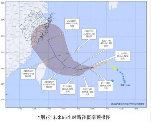 浙江发布海浪黄色警报沿岸将出现台风风暴潮