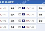 冷空气来袭 今天起至21日浙江气温低迷 浙江各市天气预报